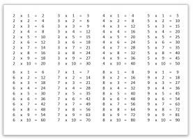 таблица умножения с ответами