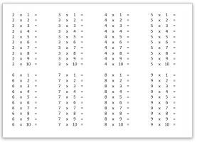 таблица умножения без ответов
